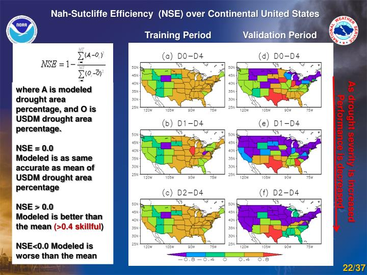 Nah-Sutcliffe Efficiency  (NSE) over Continental United States