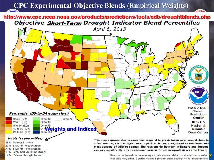 CPC Experimental Objective Blends (Empirical Weights)