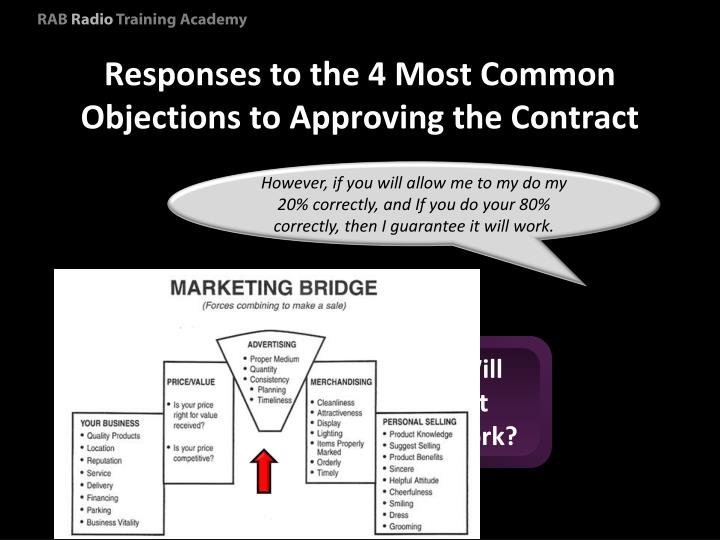 Responses to the 4 Most Common Objections to Approving the Contract