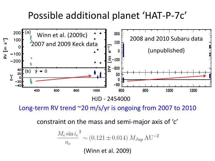 Possible additional planet 'HAT-P-7c'