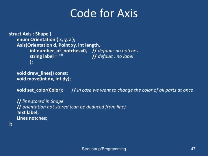 Code for Axis