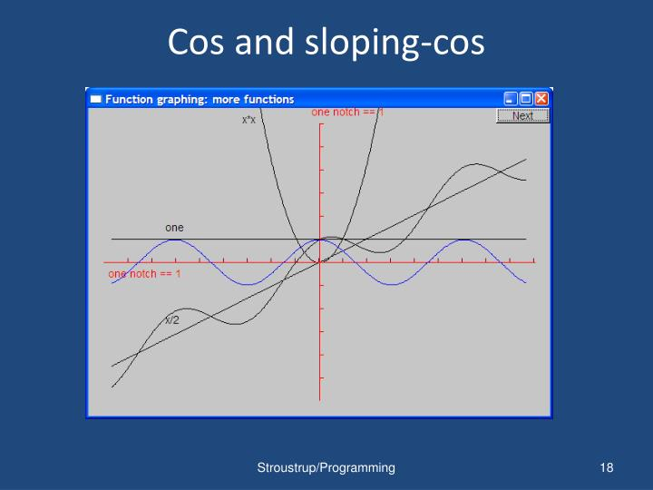 Cos and sloping-cos