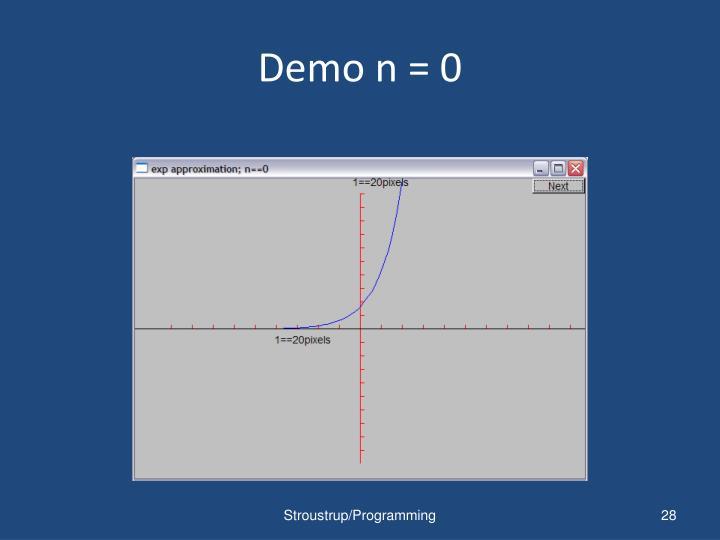 Demo n = 0