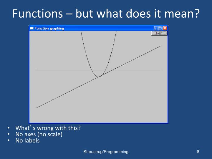 Functions – but what does it mean?