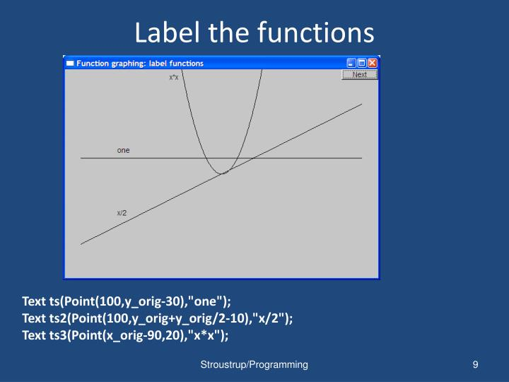 Label the functions