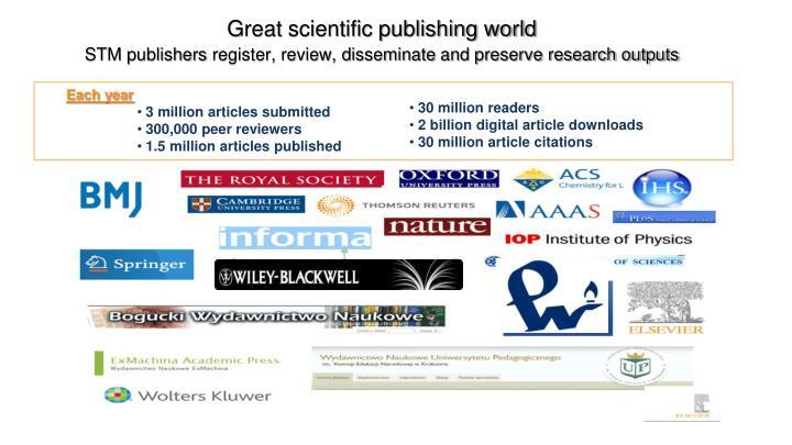 Great scientific publishing world