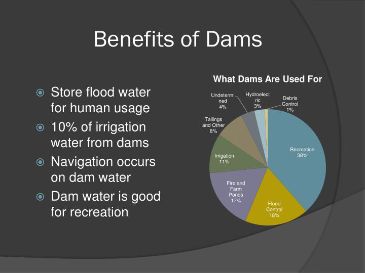 Benefits of Dams
