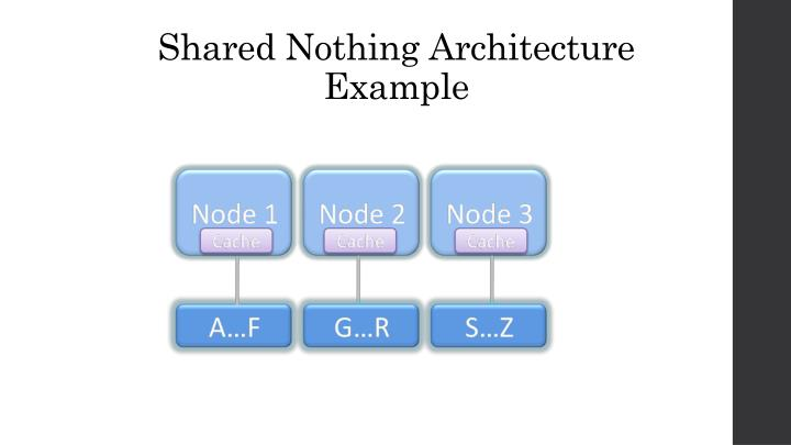 Shared nothing architecture example