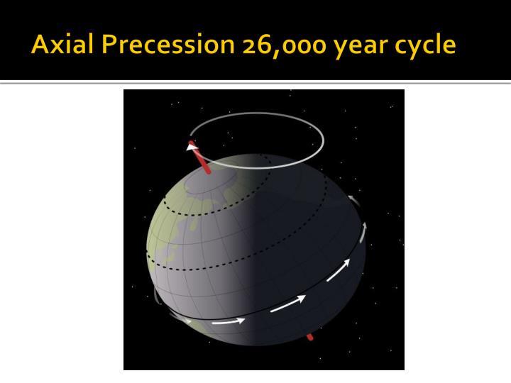 Axial Precession 26,000 year cycle