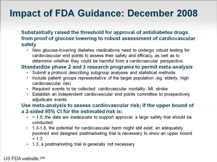 Impact of FDA Guidance: December 2008