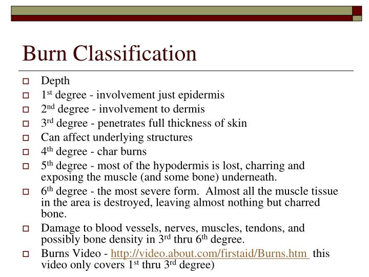 Burn Classification