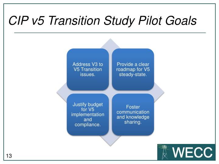 CIP v5 Transition Study Pilot Goals