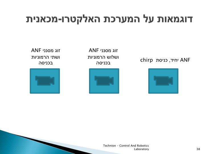 דוגמאות על המערכת האלקטרו-מכאנית