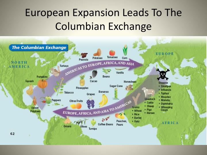 European Expansion Leads To The Columbian Exchange