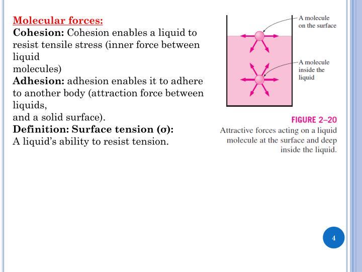 Molecular forces: