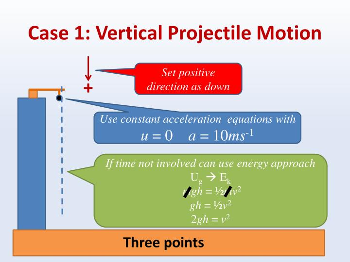 Case 1: Vertical