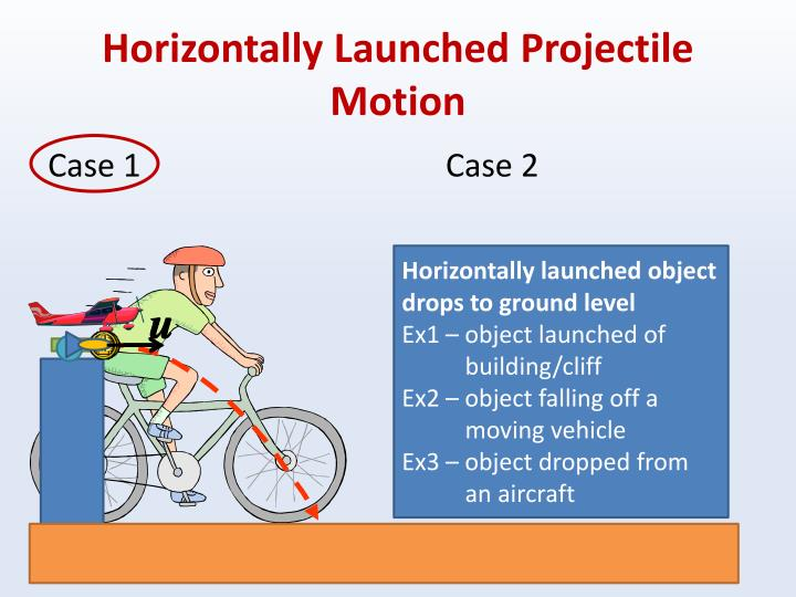 Horizontally Launched
