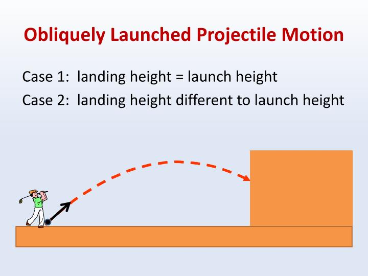 Obliquely Launched