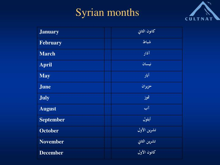 Syrian months