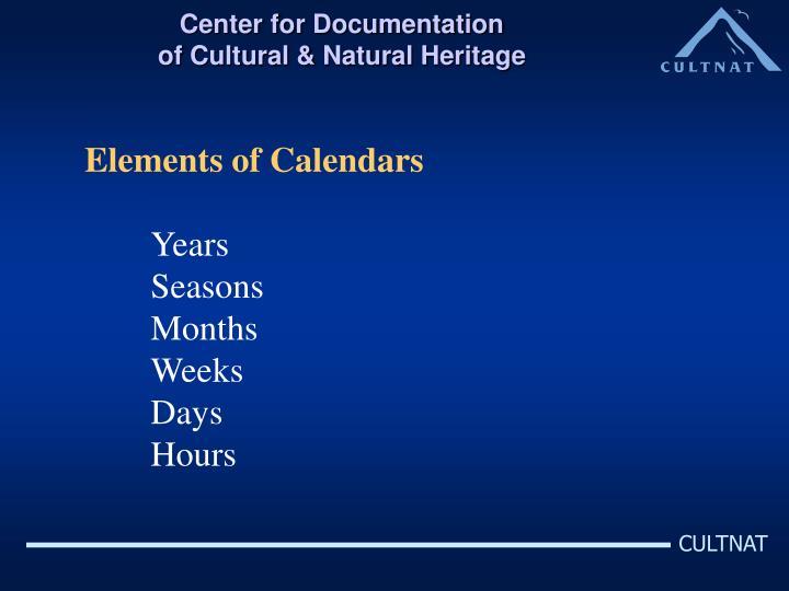 Center for Documentation