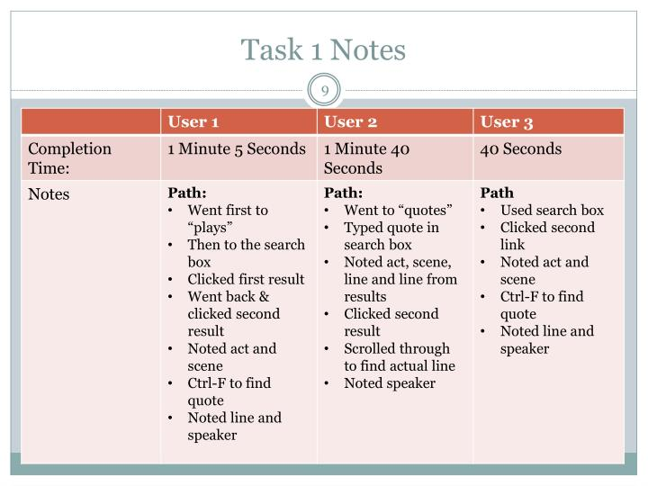 Task 1 Notes