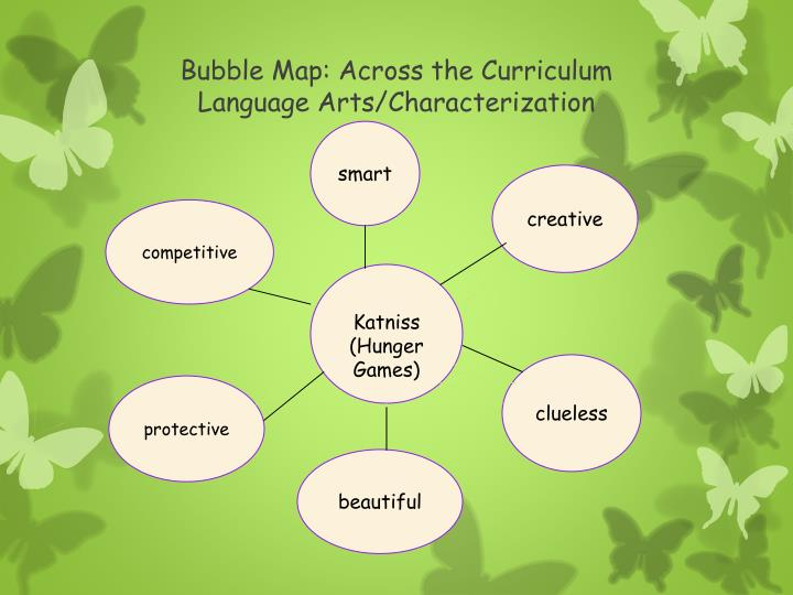 Bubble Map: Across the Curriculum