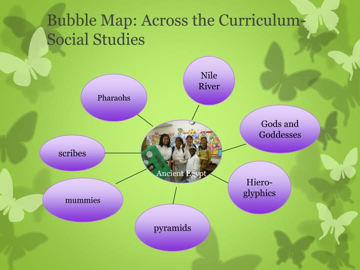 Bubble Map: Across the Curriculum-Social Studies