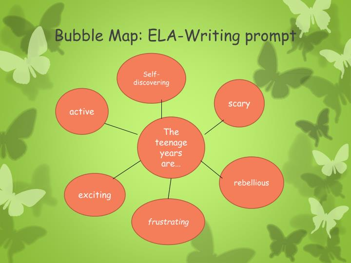 Bubble Map: ELA-Writing prompt