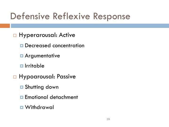 Defensive Reflexive Response