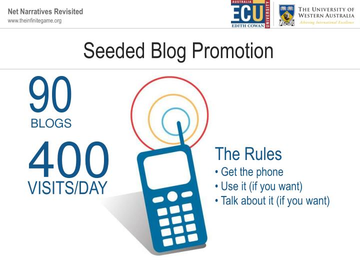 Seeded Blog Promotion