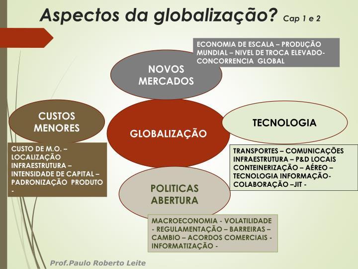 Aspectos da globalização?