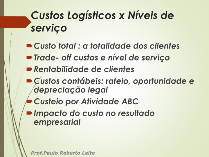 Custos Logísticos x Níveis de serviço