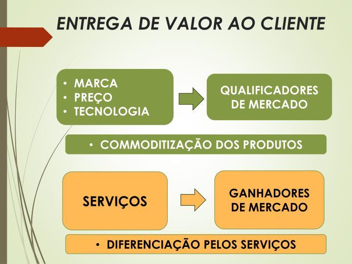 ENTREGA DE VALOR AO