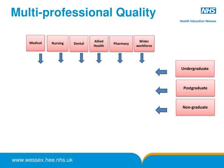 Multi-professional Quality