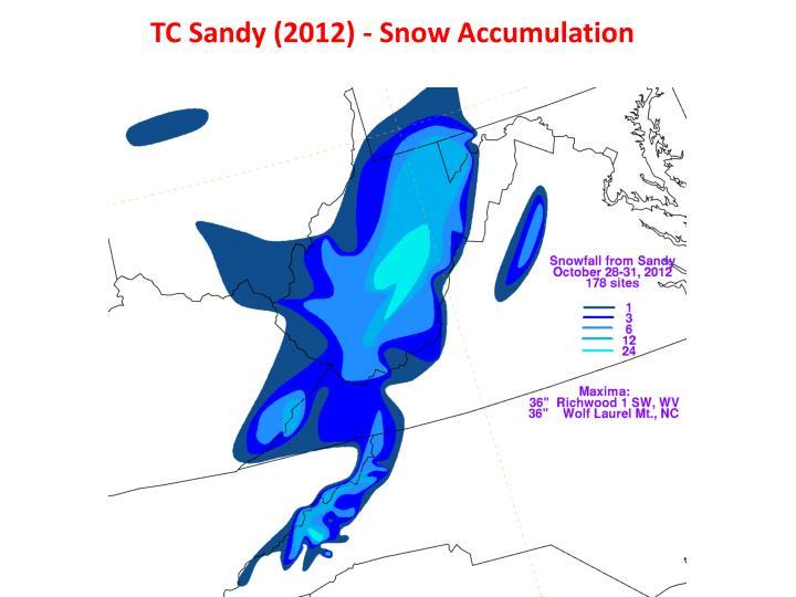 TC Sandy (2012) -