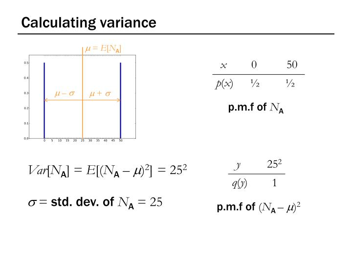 Calculating variance