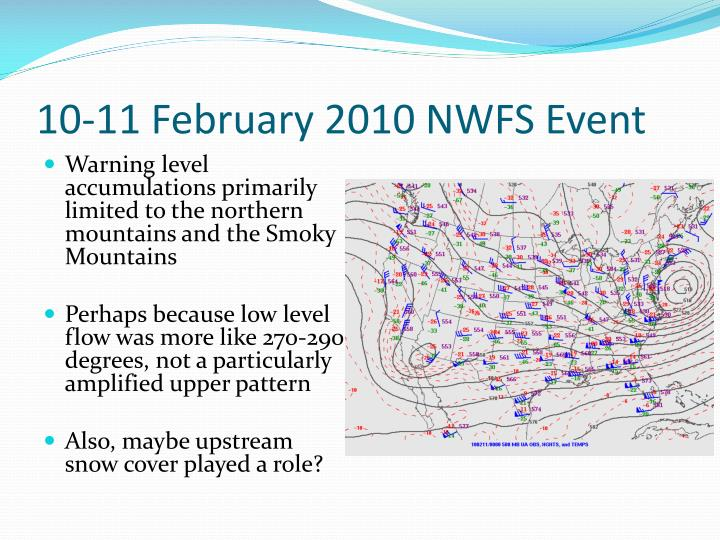 10-11 February 2010 NWFS Event