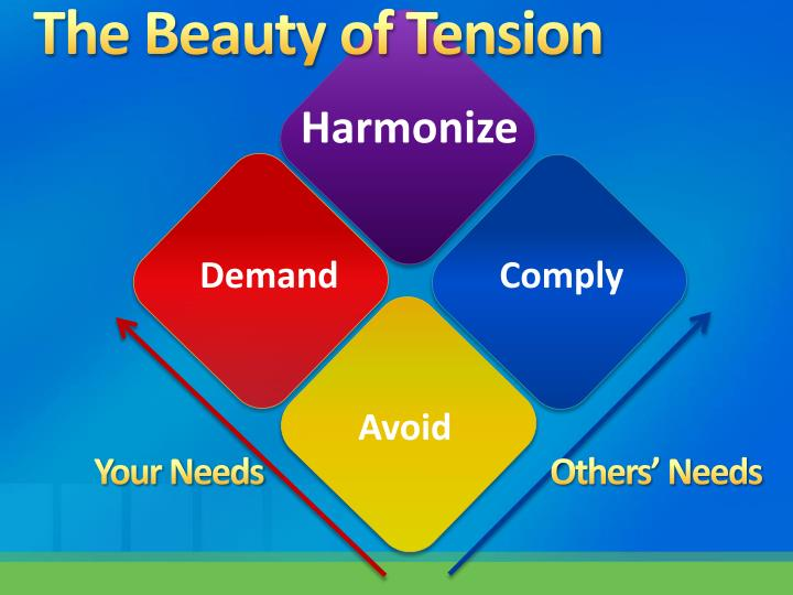 The Beauty of Tension