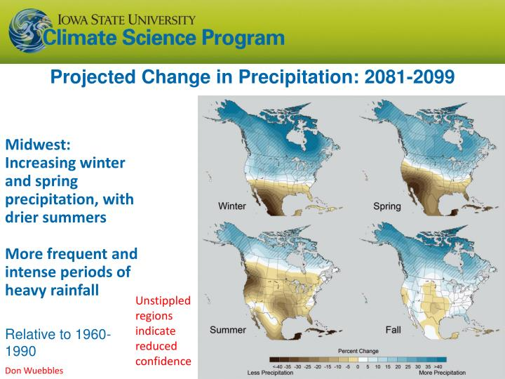 Projected Change in Precipitation: 2081-2099