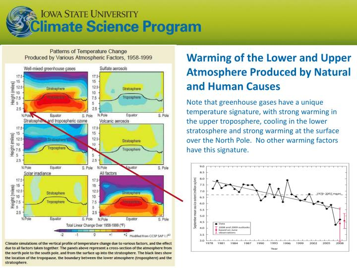 Warming of the Lower and Upper Atmosphere Produced by Natural and Human Causes