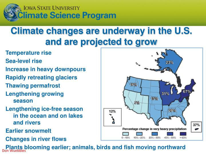 Climate changes are underway in the U.S. and are projected to grow