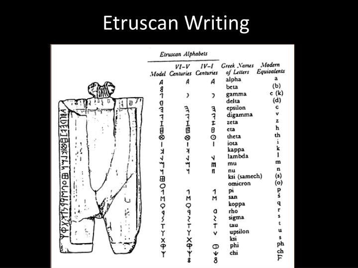 Etruscan Writing