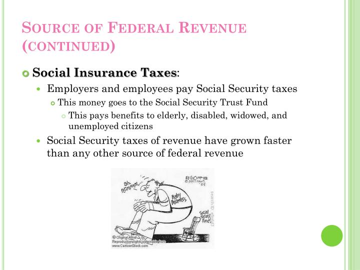 Source of Federal Revenue (continued)