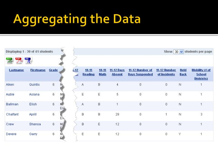 Aggregating the Data