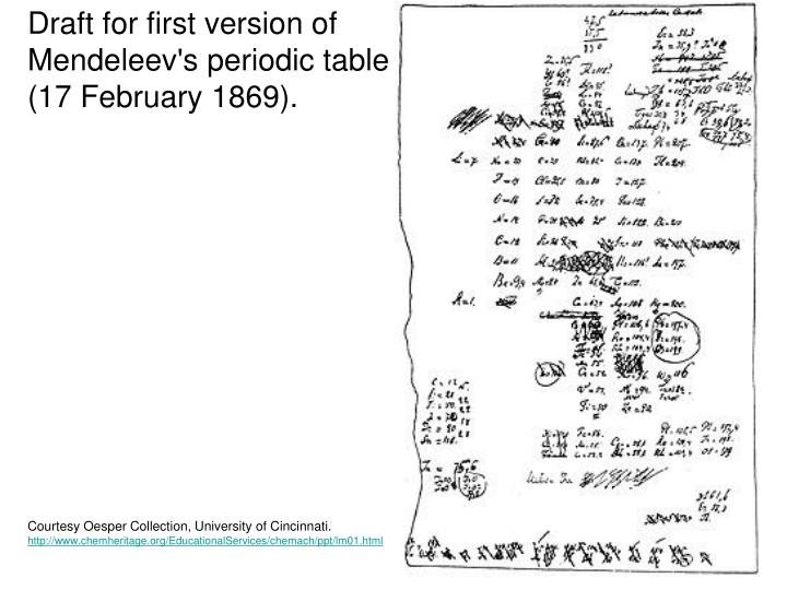 Draft for first version of Mendeleev's periodic table (17 February 1869).