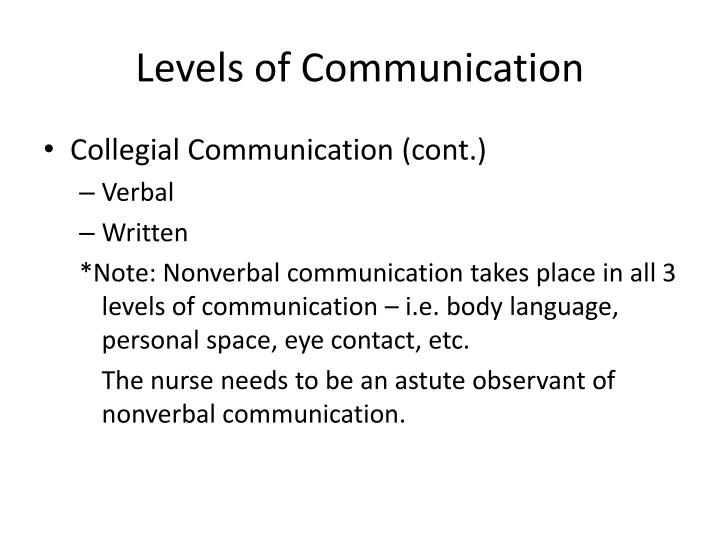 Levels of communication1