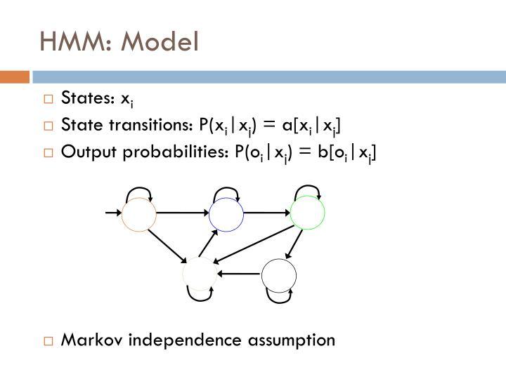 HMM: Model