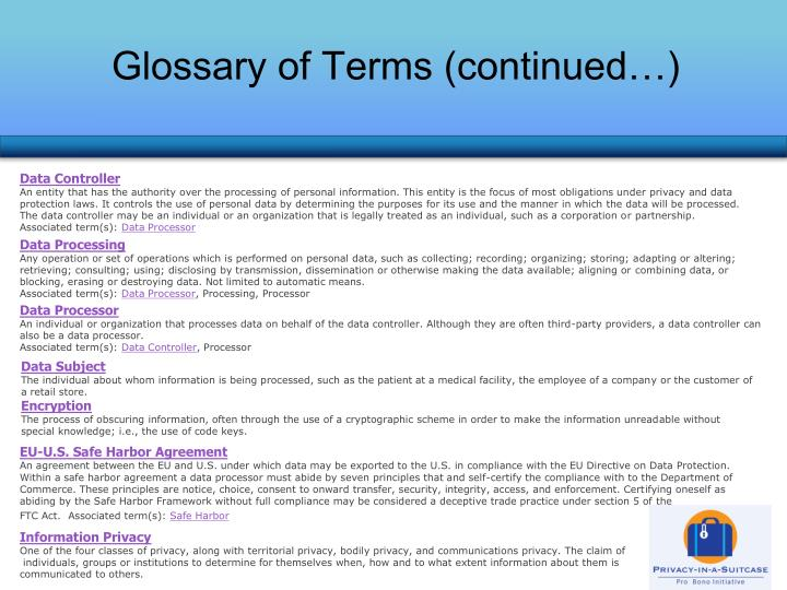 Glossary of Terms (continued…)