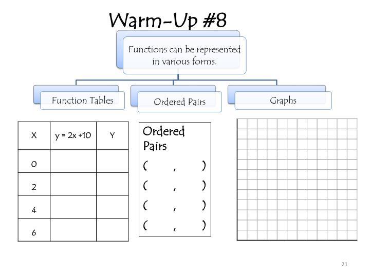 Warm-Up #8