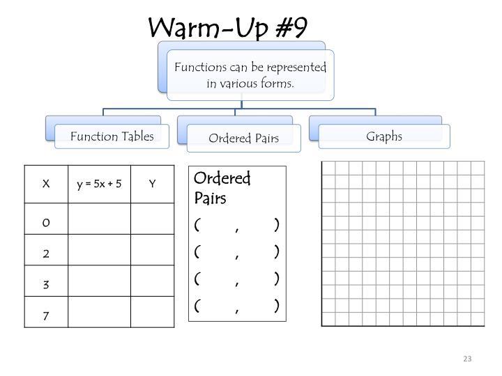 Warm-Up #9